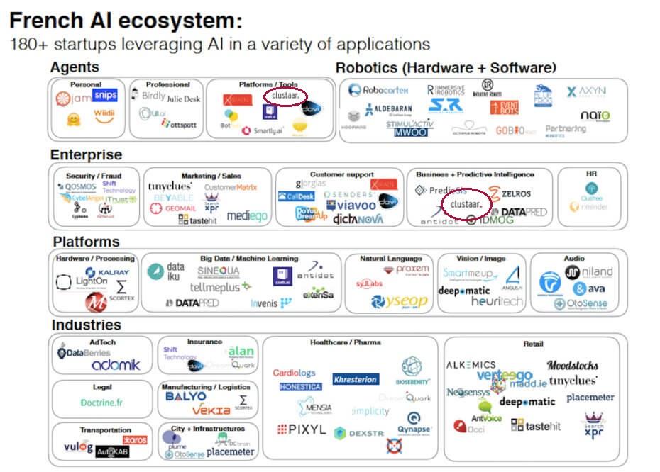 French-AI-ecosystem-930x666