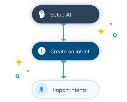 Create Intents Chatbots AI